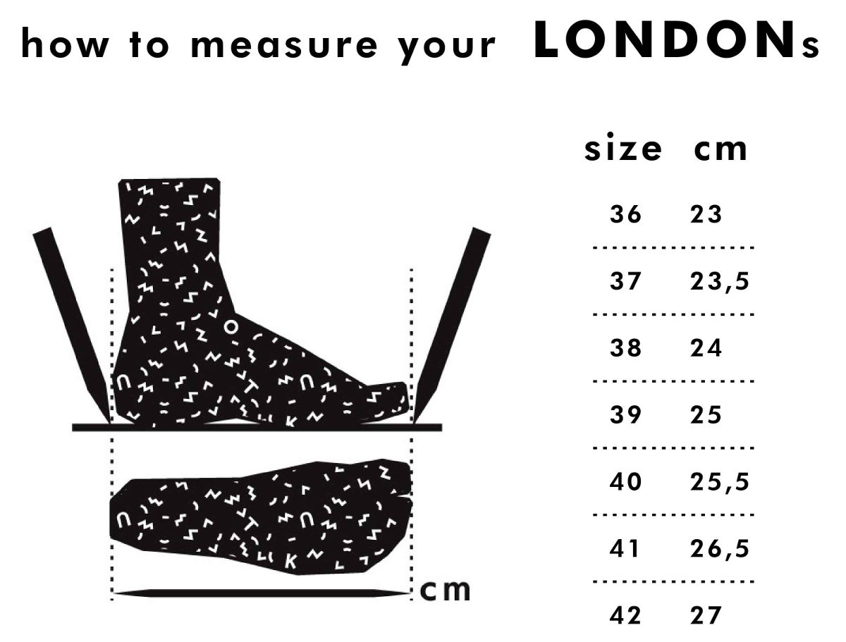 how-to-measure-london